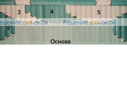 Жалюзи мультифактурные Модель №18 от производителя жалюзи и рулонных штор РДО