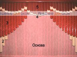 Жалюзи мультифактурные Модель №1 от производителя жалюзи и рулонных штор РДО
