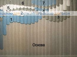 Жалюзи мультифактурные Модель №23 от производителя жалюзи и рулонных штор РДО