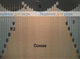Жалюзи мультифактурные Модель №36 от производителя жалюзи и рулонных штор РДО