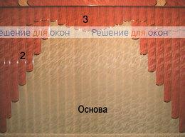 Жалюзи мультифактурные Модель №4 от производителя жалюзи и рулонных штор РДО