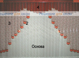 Жалюзи мультифактурные Модель №5 от производителя жалюзи и рулонных штор РДО